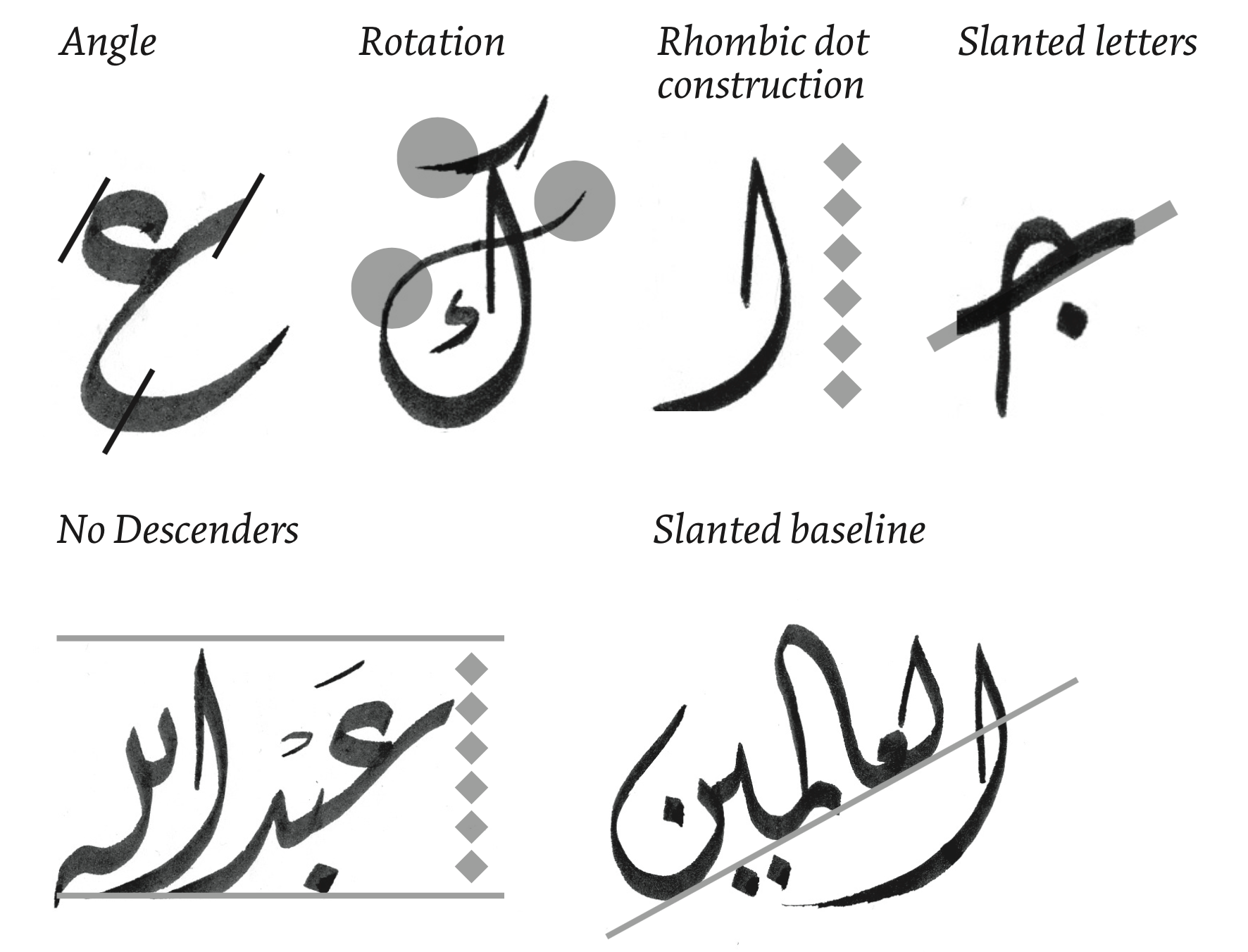 Tptq arabic calligraphy and type design by