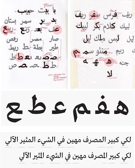TPTQ Arabic: The Influences of Greta Text Arabic by Kristyan