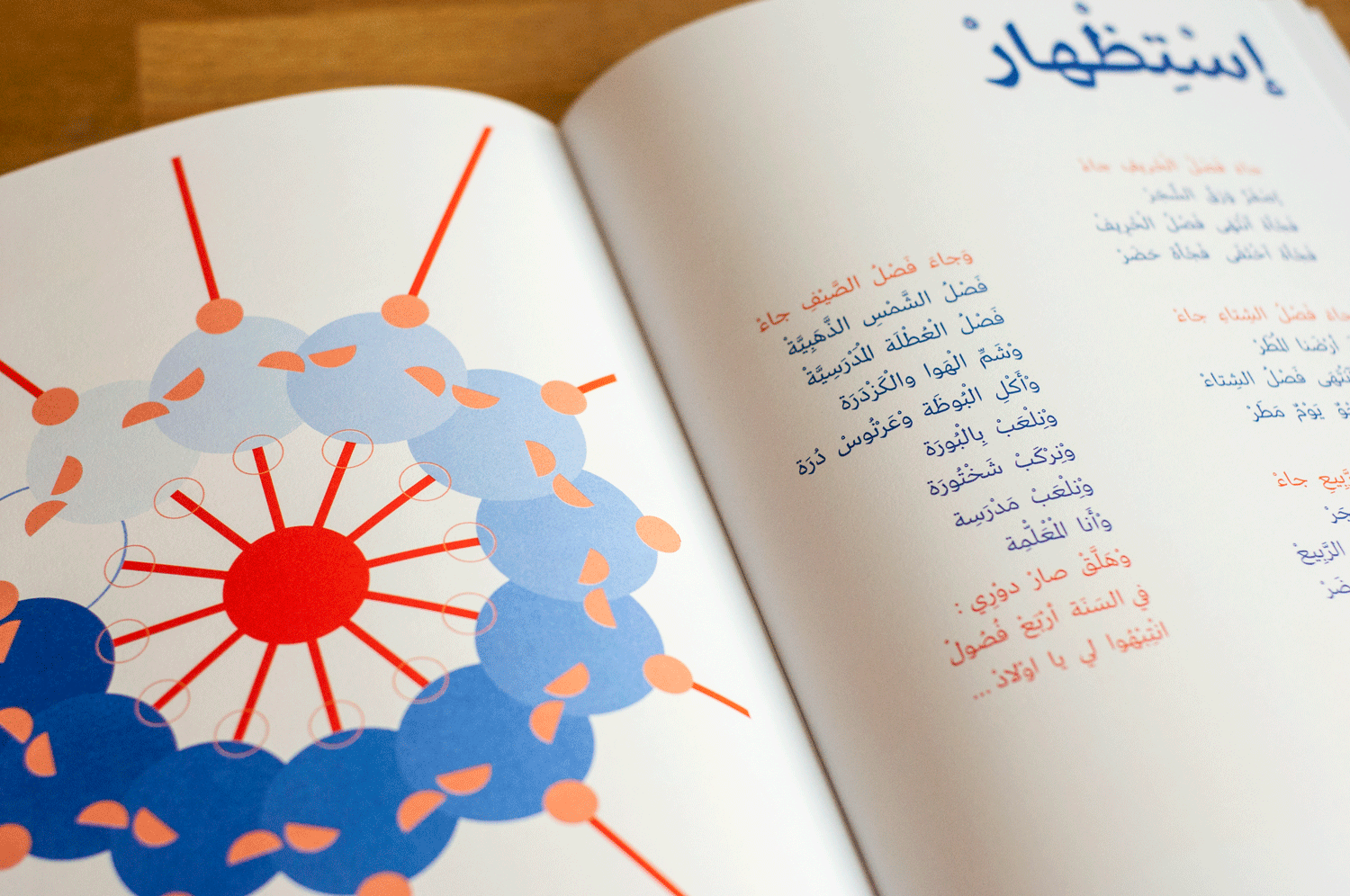 TPTQ Arabic: Our fonts in children's books